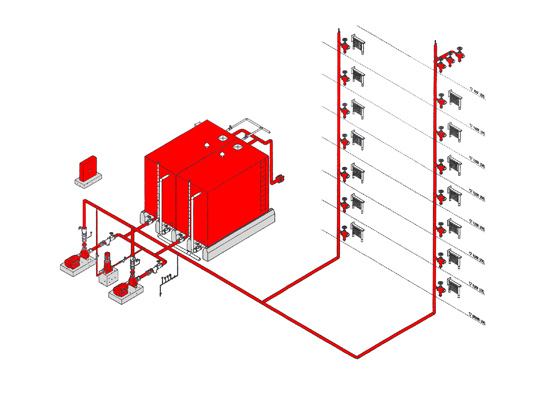 3d fire supression system